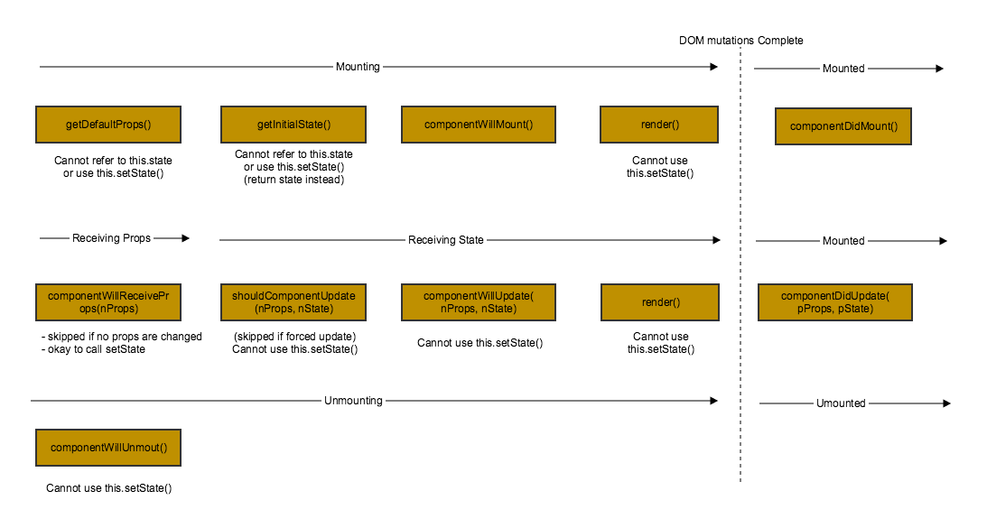 Firefly Client Application Architecture Data Management Confluence